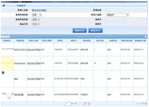 中国税関における登録済権利の状況