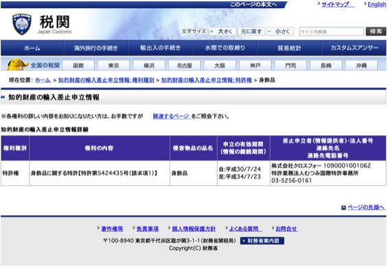 日本税関における登録済権利の状況